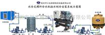 電路板廠家專用冷水機,開放式冷水機,水冷螺桿式冷水機